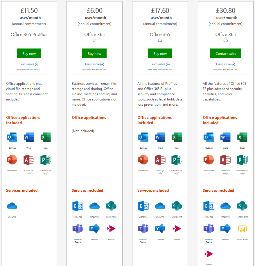 Office 365 Subscriptions - What Are The Options?