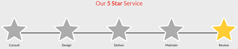 G-Force Communications 5 Star Account Management